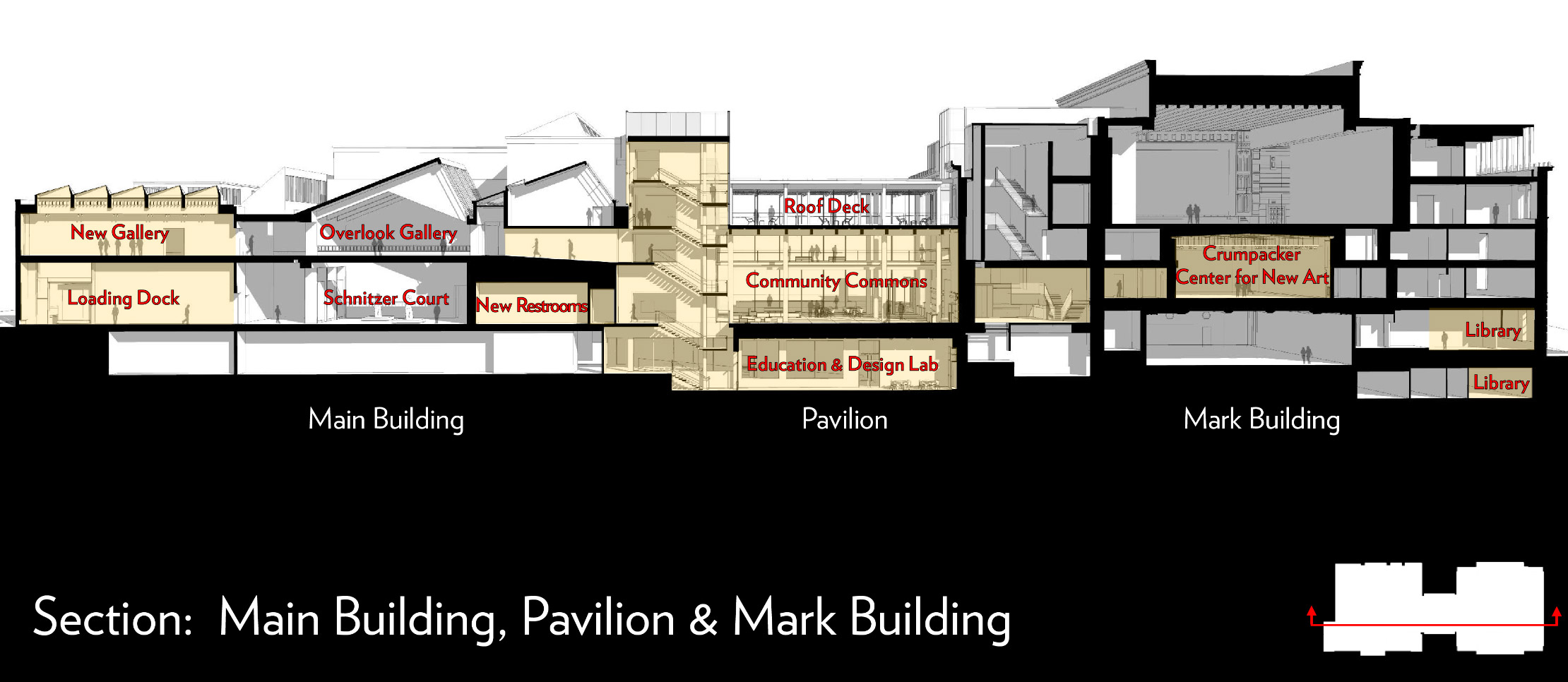 Section: Main Building, Pavilion, and Mark Building